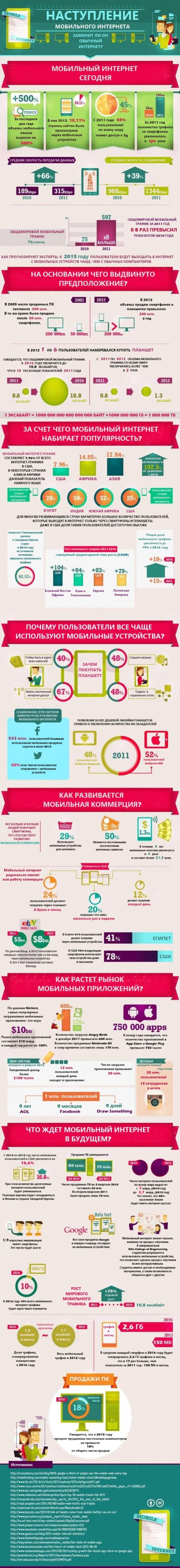 nastuplenie-mobilnogo-interneta